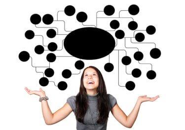 今後カオスマップの理解はブログで情報発信するなら必須だと思う